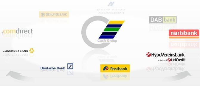 priority pass commerzbank