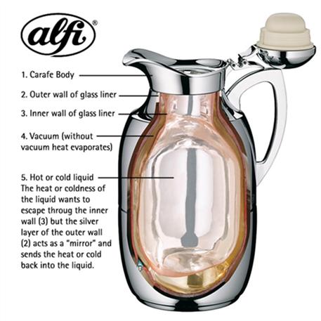 一缕温暖 德国Alfi高品质保温壶/保温杯