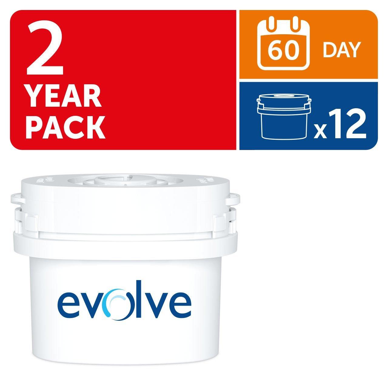 没有最便宜 只有更便宜Aqua Optima Evolve 滤芯两年装