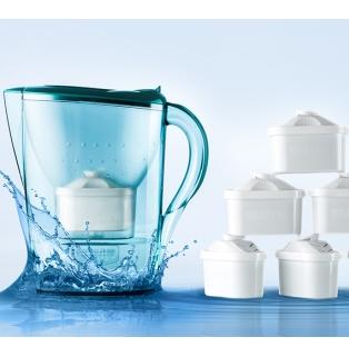 改善饮水品质 领先世界的滤水专家 Brita
