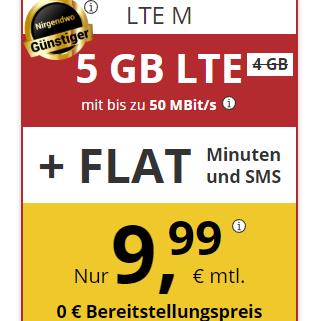 每月再多一个G!Premiumsim德国通话短信免费+大流量LTE高速上网手机卡