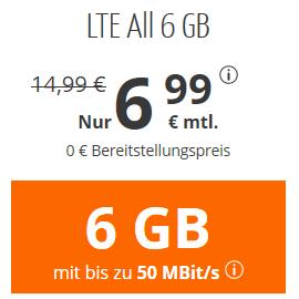 德国通话短信免费+每月6GB高速LTE上网手机卡