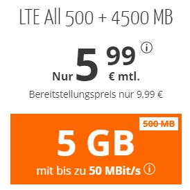 每月多送4.5GB流量!!!