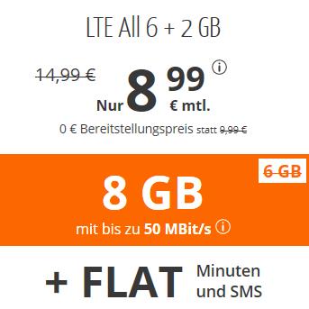 德国通话短信免费+每月8GB高速LTE上网手机卡